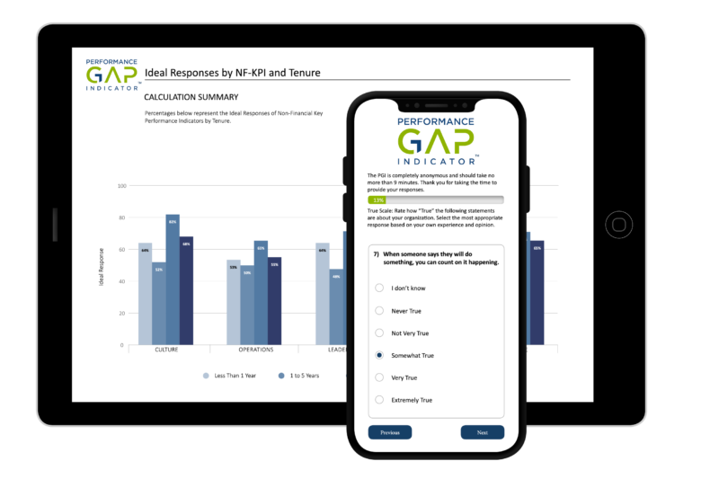 Performance Gap Indicator, Report Examples, People Analytics, Mobile Friendly Employee Survey Assessment