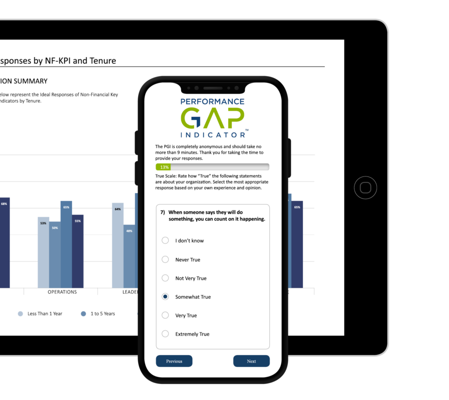 Performance Gap Indicator is not just your average corporate culture assessment.